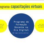 Grupo Tiradentes oferta formação digital para professores da rede pública
